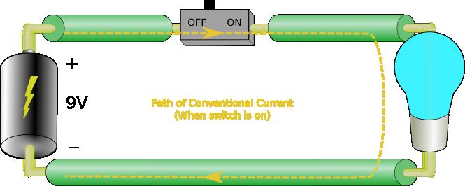 cct1-9V-off
