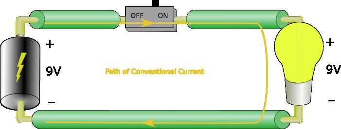 cct1-9V-vdrop-on